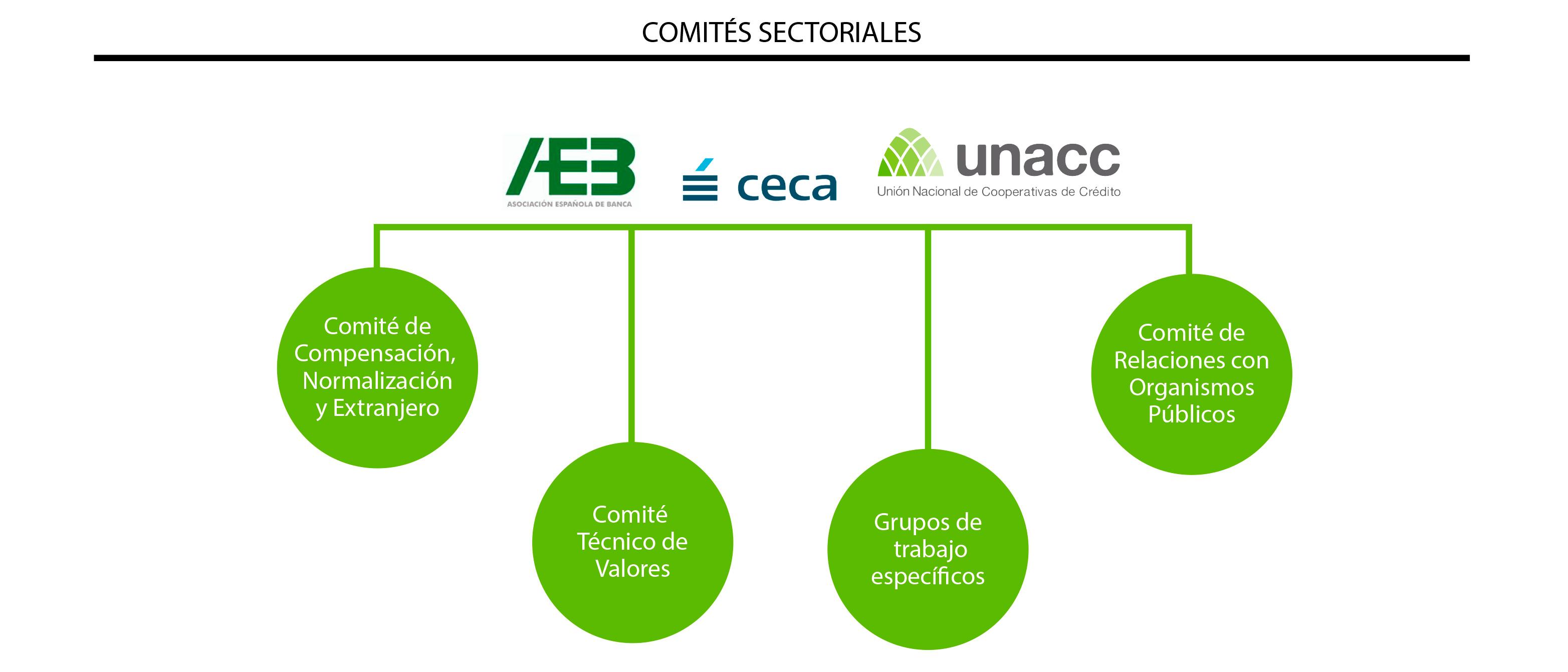 Comites sectoriales